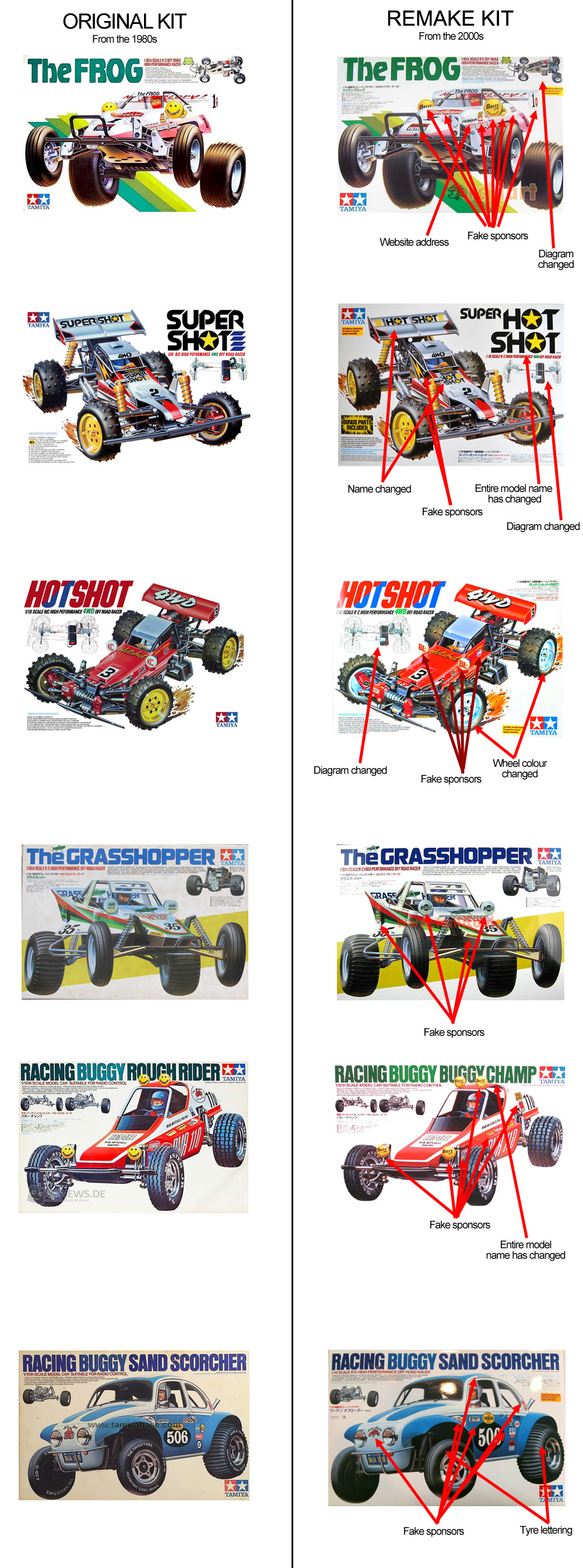 A Quick Guide To Vintage Vs Remake Tamiya R C Kits R C Toy Memories