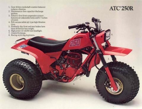 Honda ATC250R